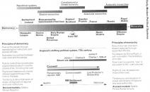Альбом:  Схемы, диаграммы